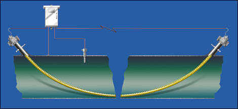 Digital Illustration of a Pipeline